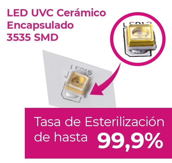LED UVC Cerámico encapsulado MinusWAT